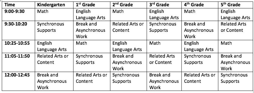 Early School Closing Schedule- English